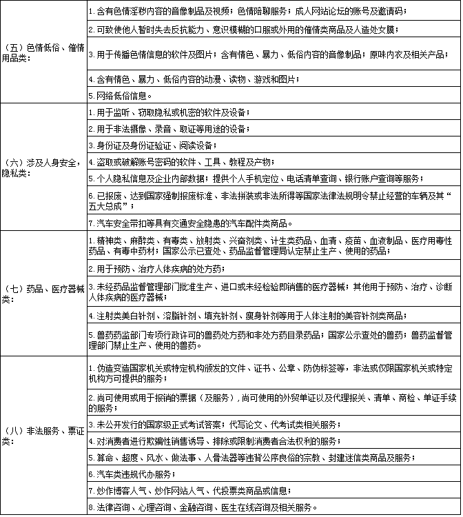四川果品网运营规则的配图